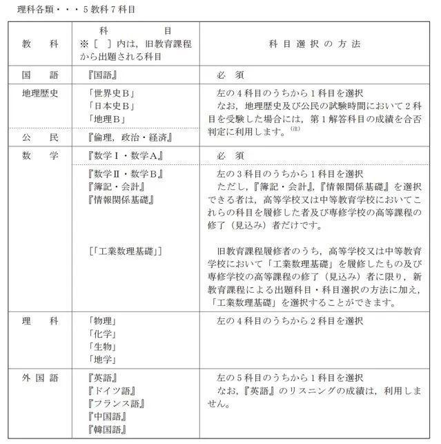 """日本的高考是怎么样的?——并非""""一考定终生"""",想顶替可没那么容易……_图片 No.11"""
