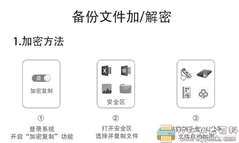 [Windows]盾盘文件加密软件 配图 No.4