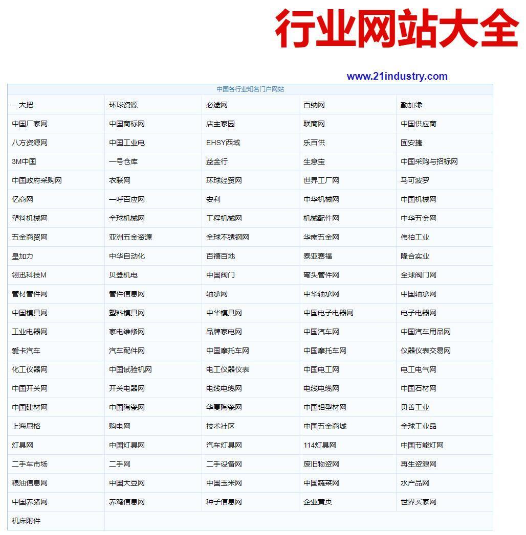 行业网站大全 - 中国行业导航