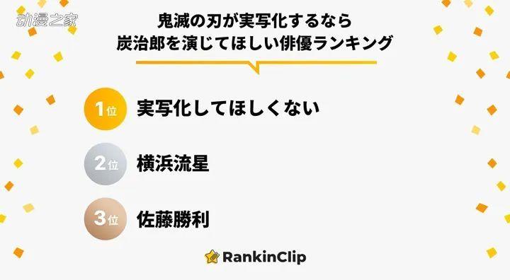 日本网友票选谁最适合演真人版《鬼灭之刃》祢豆子,桥本环奈期望值第一_图片 No.3