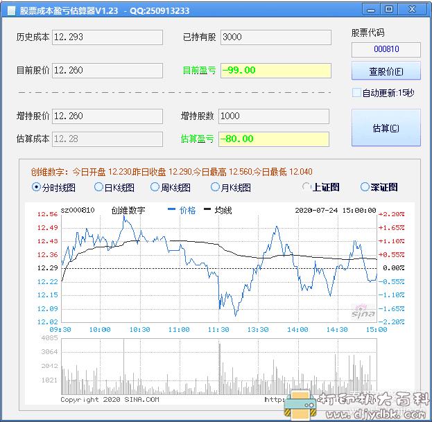 [Windows]股票补仓成本估算软件,投资有风险,入市需谨慎 配图