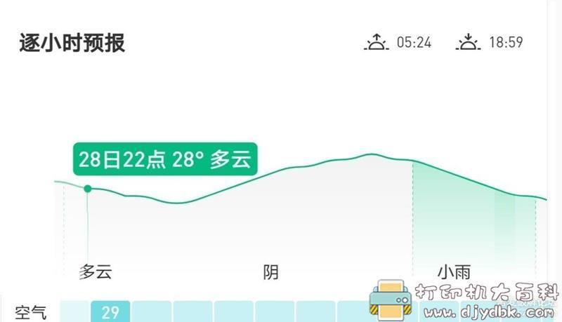 [Android]分享三款好用的安卓应用:彩云天气6.02 mx player 1.15.5 闪电下载,无广告版 配图 No.2