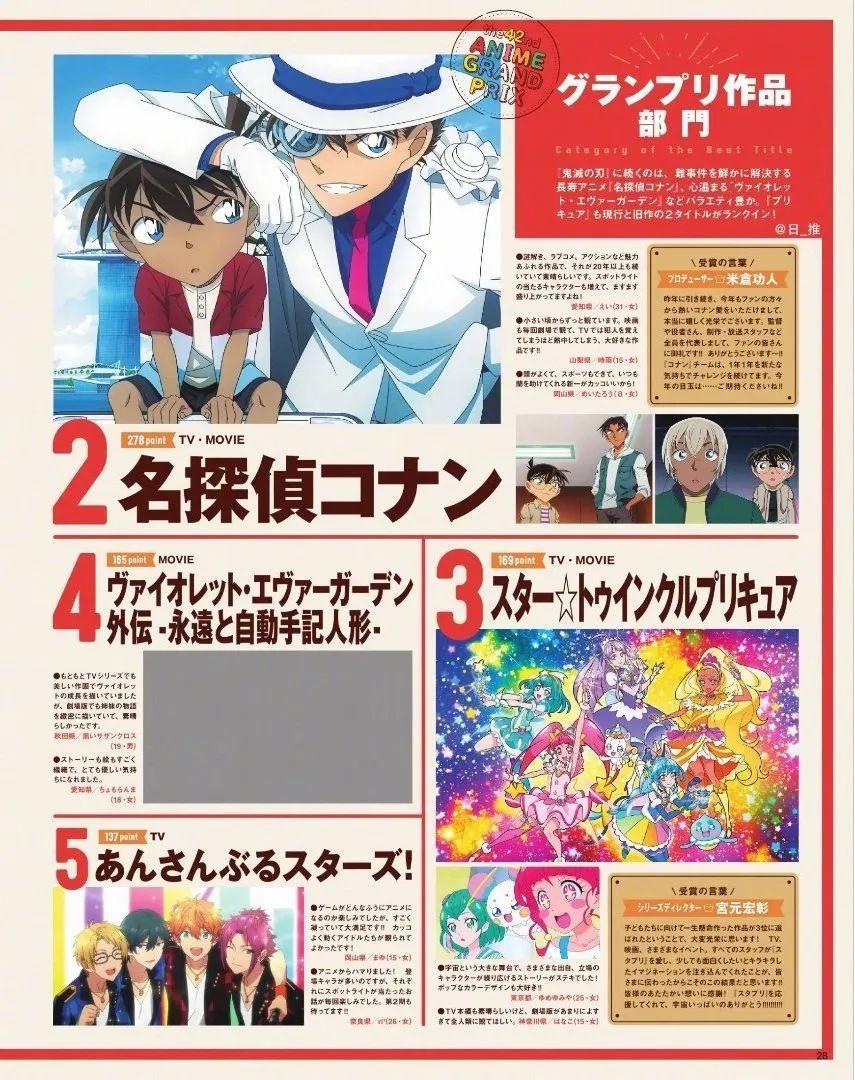 日本动画杂志《Animage》2019第42回动画大奖结果公开,鬼灭之刃再次狂揽三项大奖!_图片 No.3