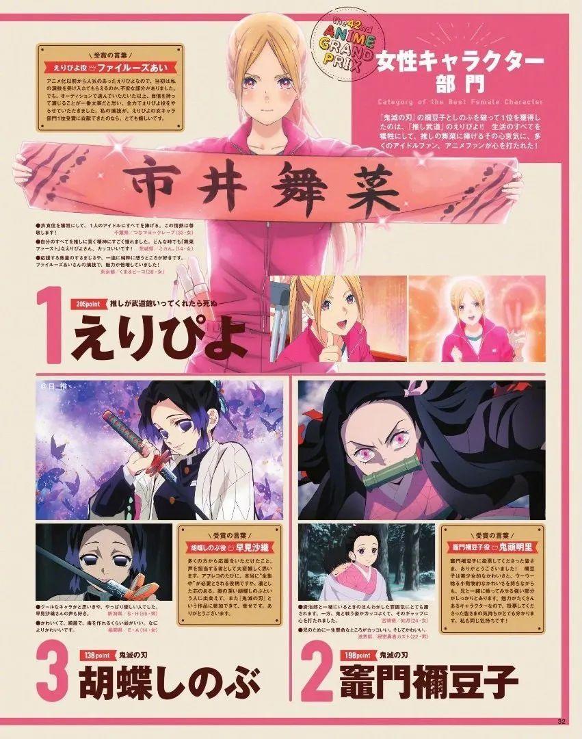 日本动画杂志《Animage》2019第42回动画大奖结果公开,鬼灭之刃再次狂揽三项大奖!_图片 No.6