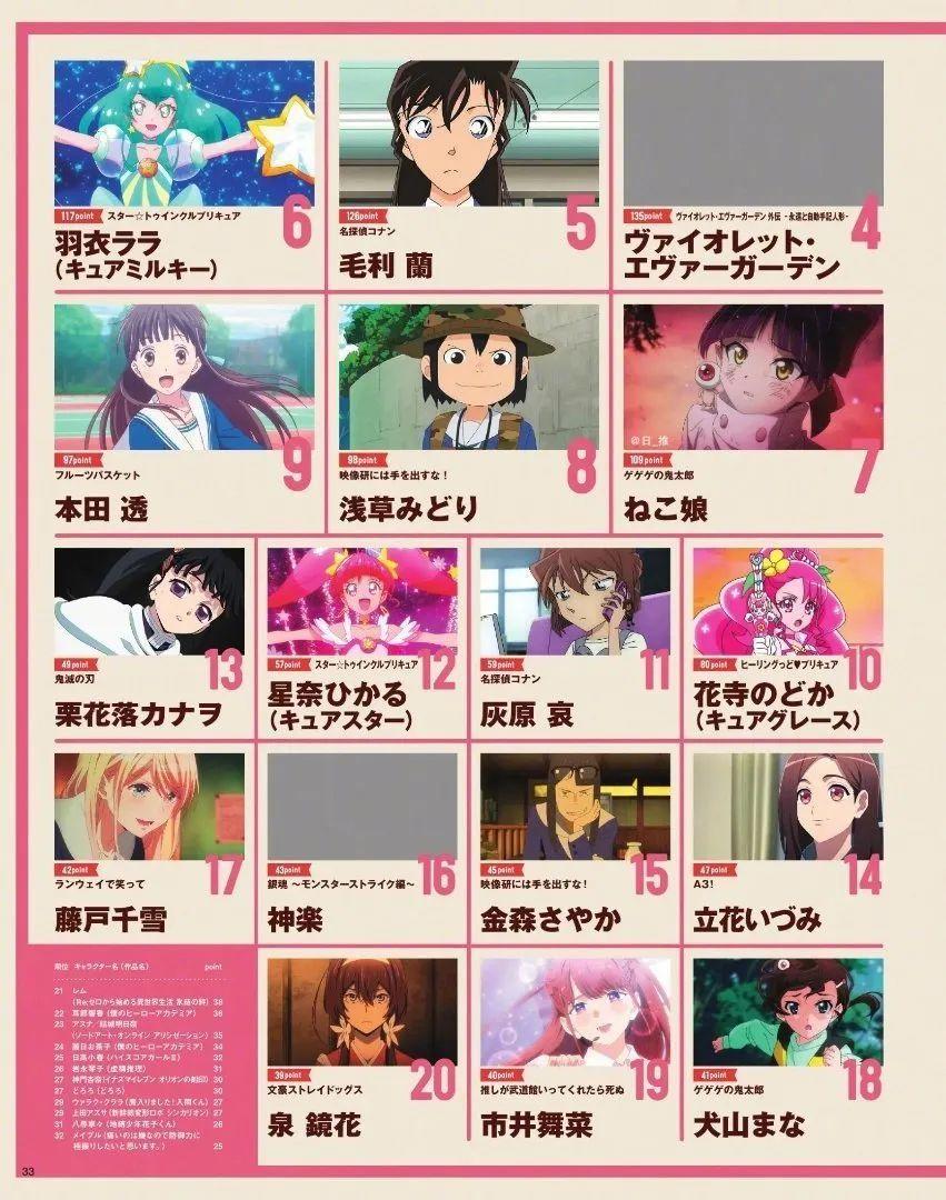 日本动画杂志《Animage》2019第42回动画大奖结果公开,鬼灭之刃再次狂揽三项大奖!_图片 No.7