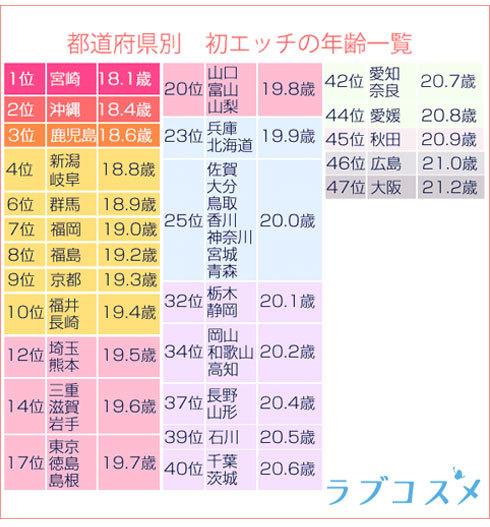 山岸逢花 No.7