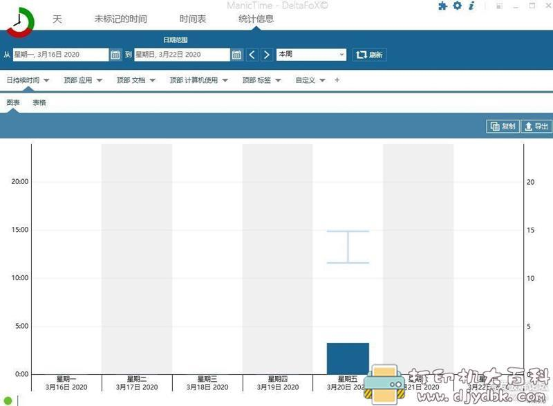 [Windows]电脑使用时间跟踪神器ManicTime4.4.9.0专业版 配图 No.2