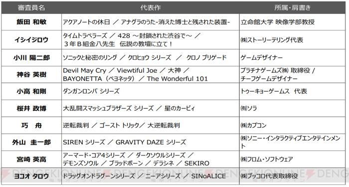 """""""日本游戏大奖2020""""结果公开,毫不意外《集合啦!动物森友会》获得年度大奖_图片 No.20"""