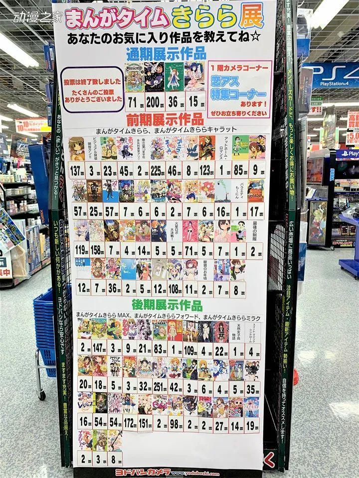 粉丝投票Kirara系漫画人气作品排行榜top15名单公布,点兔第一_图片 No.1