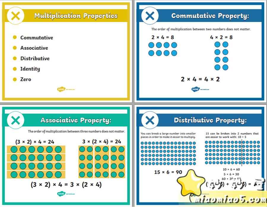 孩子学乘法枯燥又困难怎么办?分享一款来自外网的趣味学习资料:花样乘法数学资料图片 No.7