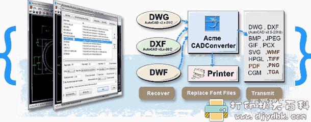 [Windows]专业实用的CAD图形文件查看和转换工具Acme CAD Converter 2020 v8.9.8.1518.0 配图 No.1