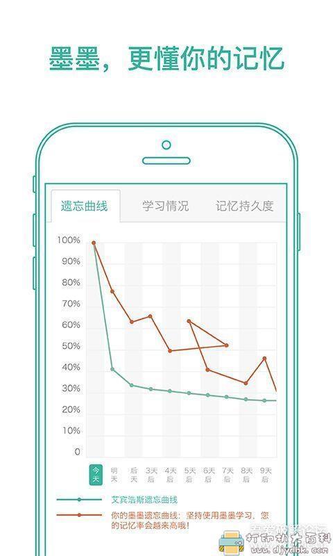 [Android]墨墨背单词3.8.40,9999单词上限版 配图 No.1
