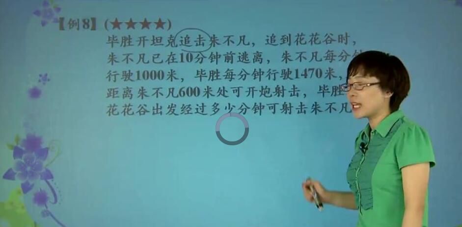 小学数学行程专题训练突破 视频教学图片 No.1