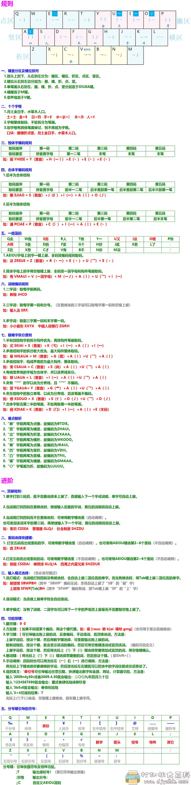 [Windows]分享一个全新输入法:顶功输入法「小小音形」10个字根,3键上屏 自动调频自动造词图片 No.3