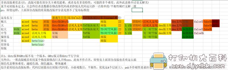 PC游戏分享:植物大战僵尸雨版32.7 配图 No.6