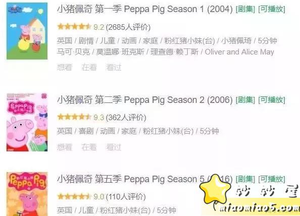 全球热播动画《Peppa Pig粉红猪小妹》(小猪佩奇)主题绘本合集书目整理图片 No.2