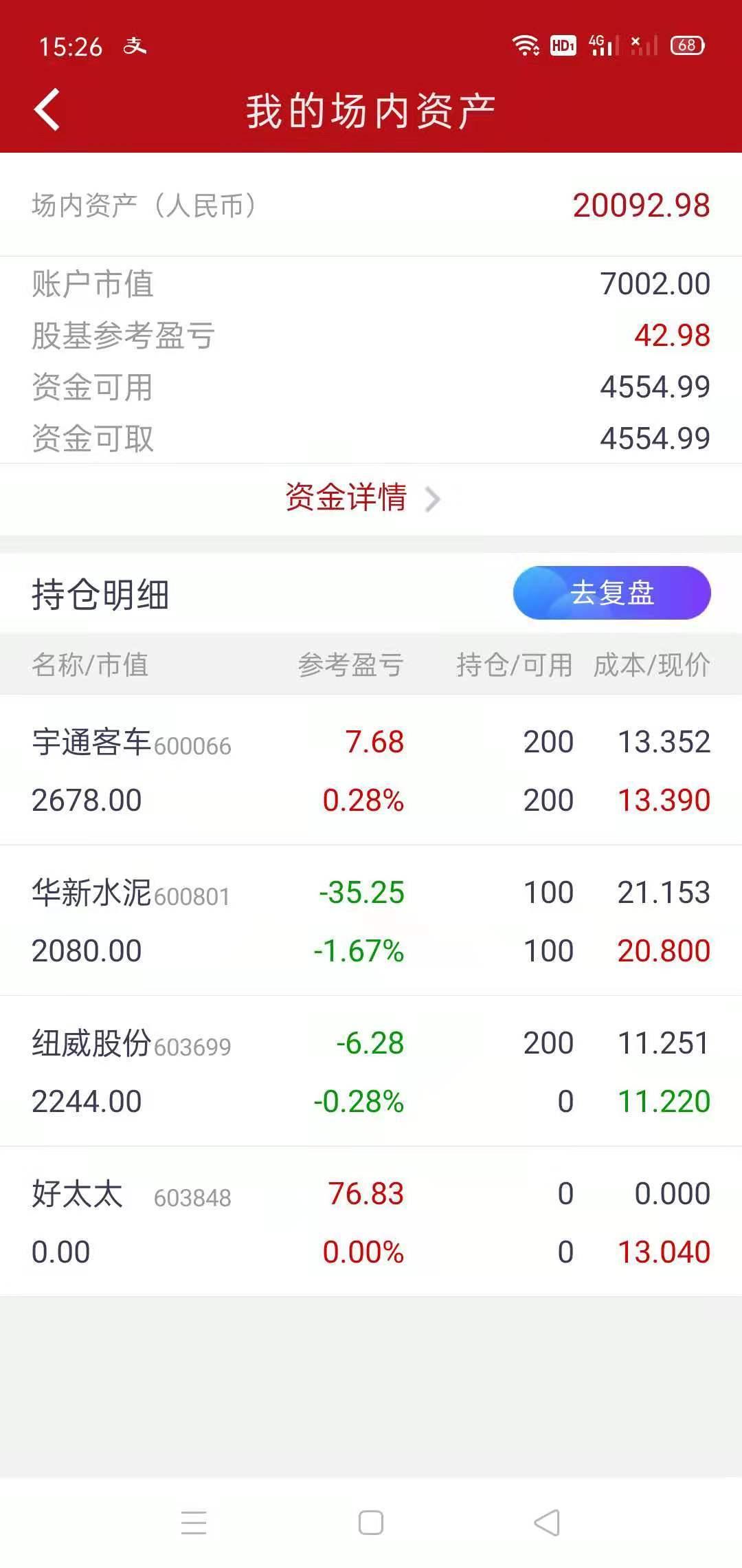 [炒股]股票小赚三十块,基金大跌至少一个点起步图片 No.4