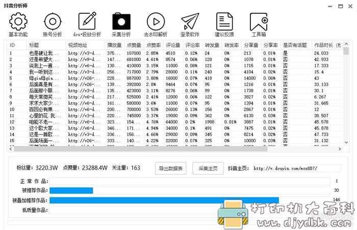 抖音视频采集,去水印下载工具:抖音分析师V2.4.0图片 No.1