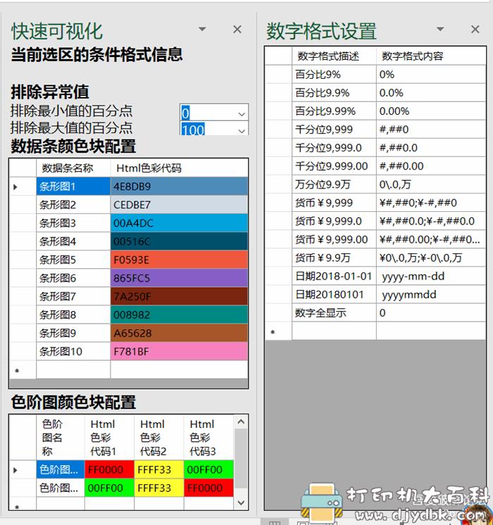超强办公插件-Excel催化剂,数据处理更简单图片 No.3