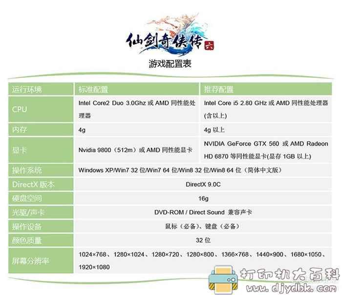 PC大型单机游戏:仙剑奇侠传6 配图 No.2