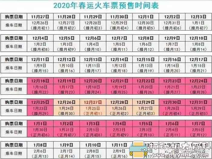 2020年春运火车票抢票神器:Bypass【原12306分流抢票】 配图 No.3