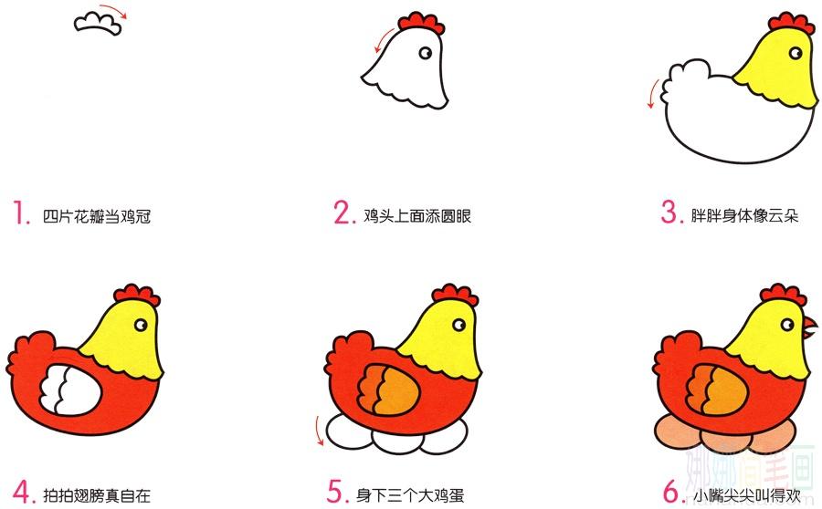 母鸡_正在孵蛋的母鸡简笔画画法_图片 2