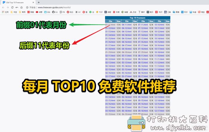 [Windows]绿色实用软件下载大全,解决到处找软件的烦恼图片 No.4