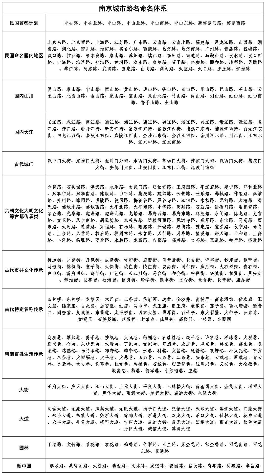 《北京东路的日子》十年再聚,2010版与2020版对比 www.hiquer.com 第2张