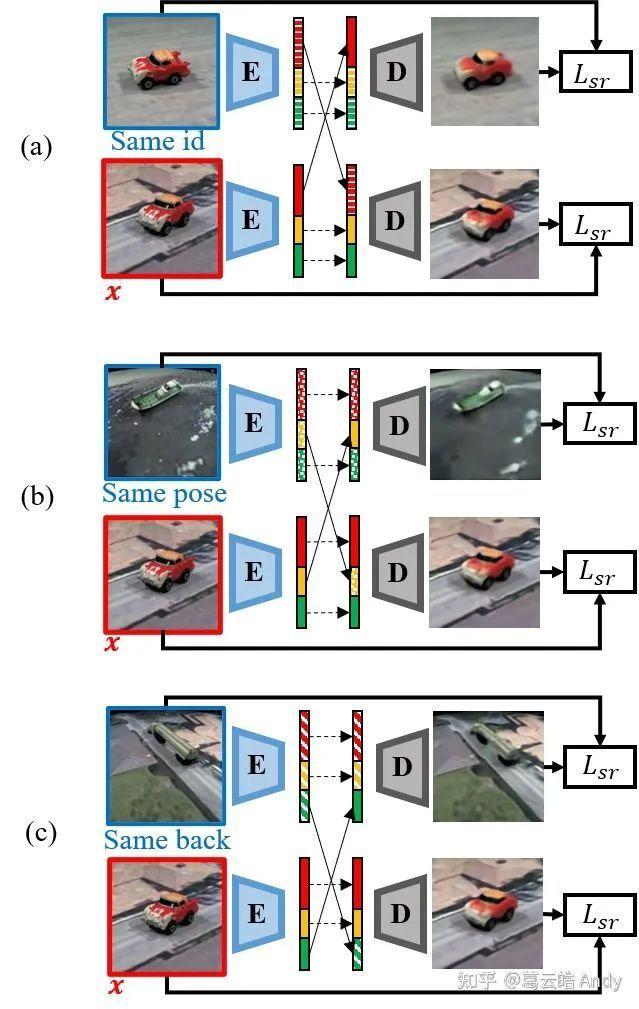 图6 One Overlap Attribute Swap 步骤