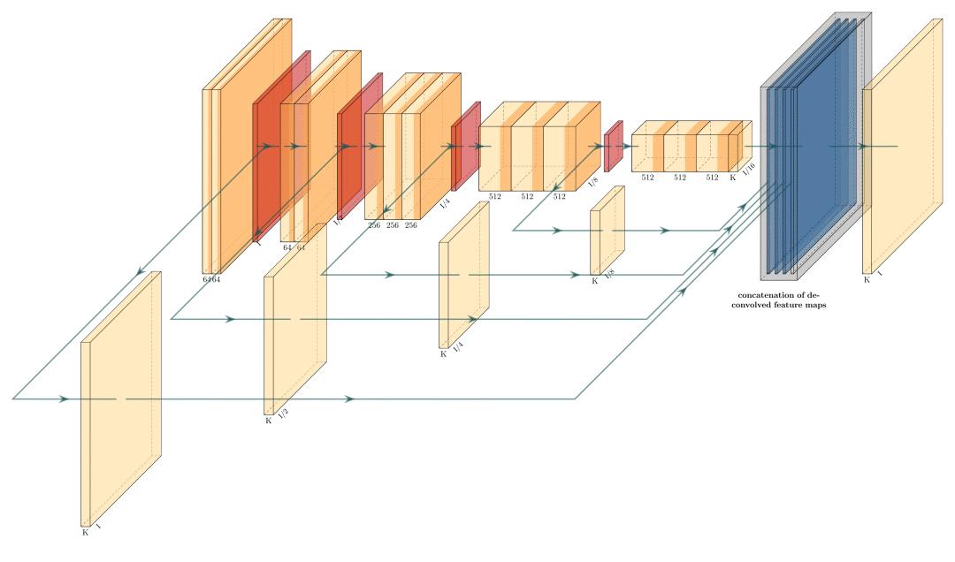 Holistically-Nested Edge Detection