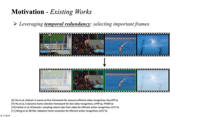 图4 基于时间冗余性的高效视频识别