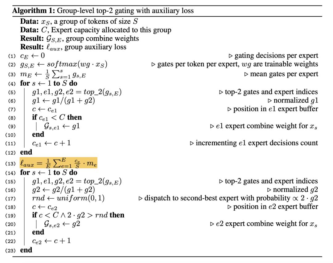 图12:GShard中带有辅助损耗的组级top-2门控机制的伪代码。(图像来源:Lepikhin等人,2020年\)