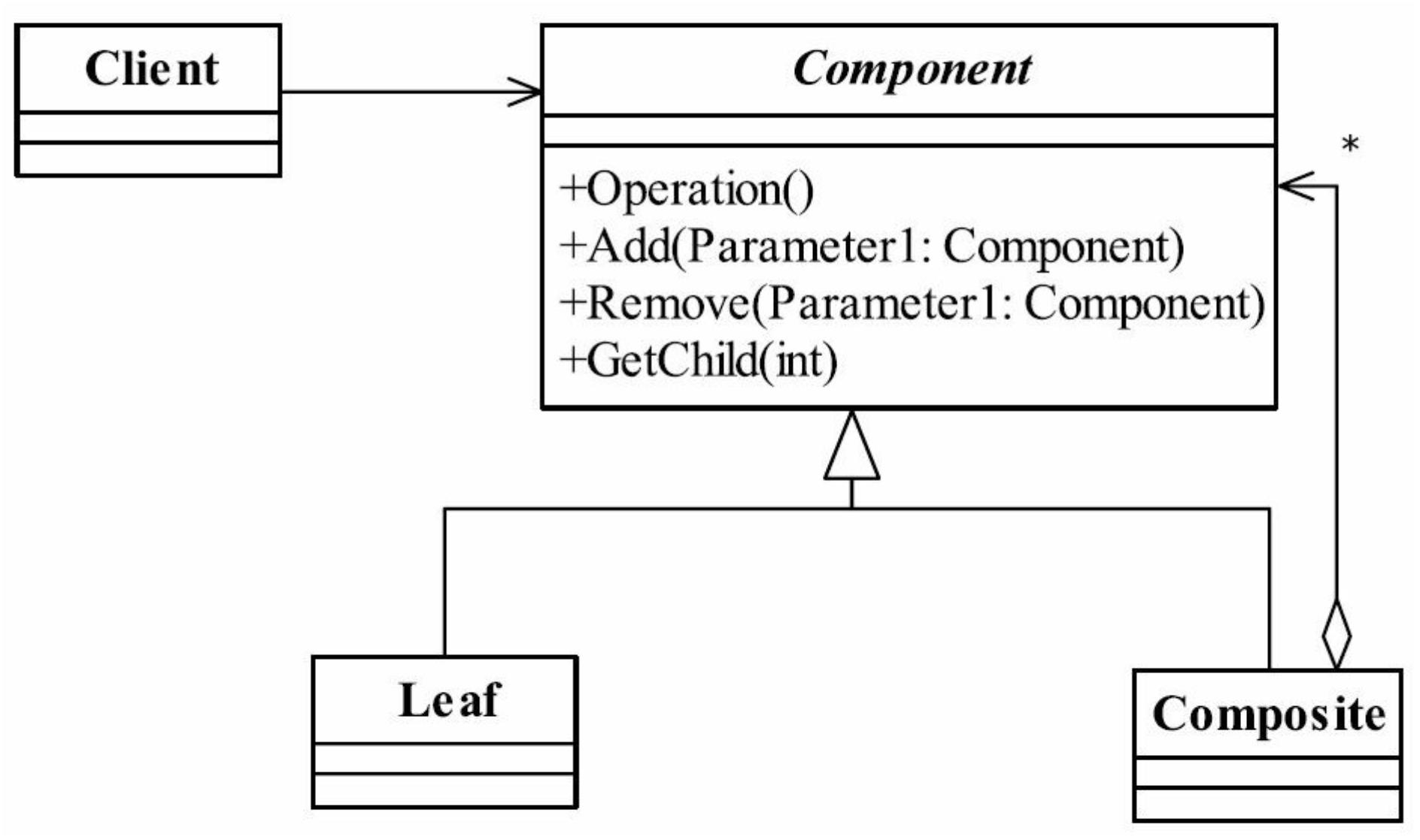 透明模式通用类图