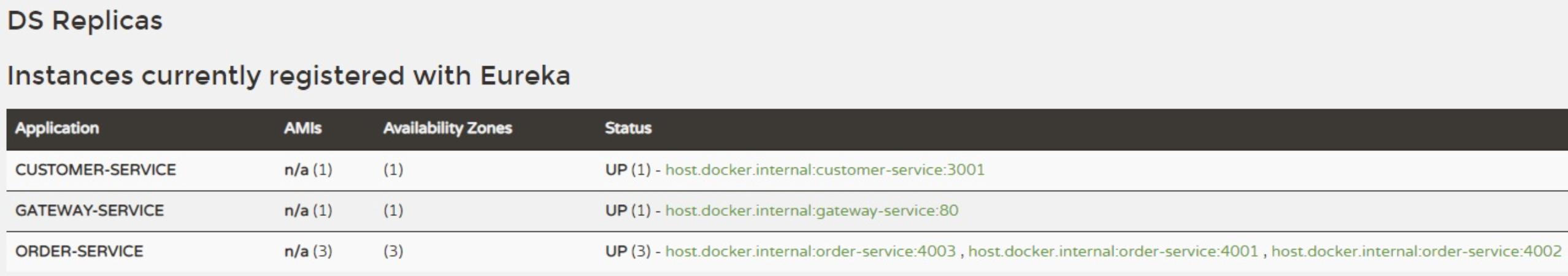 使用Spring Boot构建微服务
