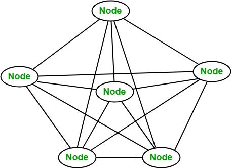 区块链技术简介