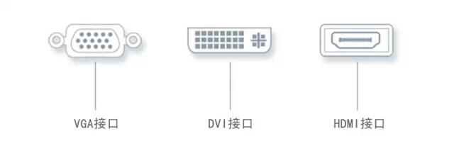 VGA、DVI、HDMI的区别在哪里?