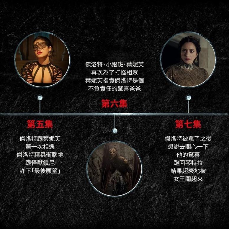 看不懂剧情?Netflix 公开《猎魔士》第一季各集时间线让你一目了然-四斋社