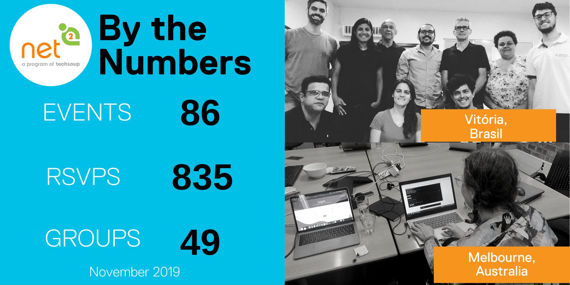 November 2019  NetSquared Stats