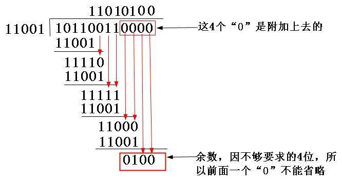 【网络】计算机网络笔记——链路层简要笔记