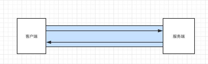 【网络】计算机网络笔记——HTTPS 协议笔记