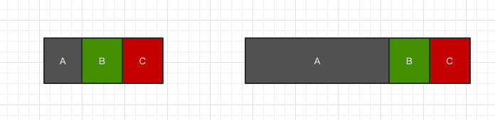 【OS】操作系统笔记——进程概述与进程调度