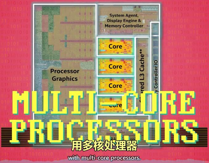 多核处理器