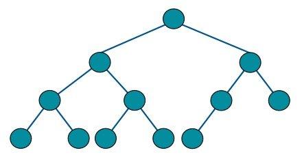 剑指offer - 树的子结构 - JavaScript