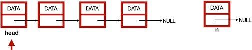 剑指offer - 合并两个排序的链表 - JavaScript