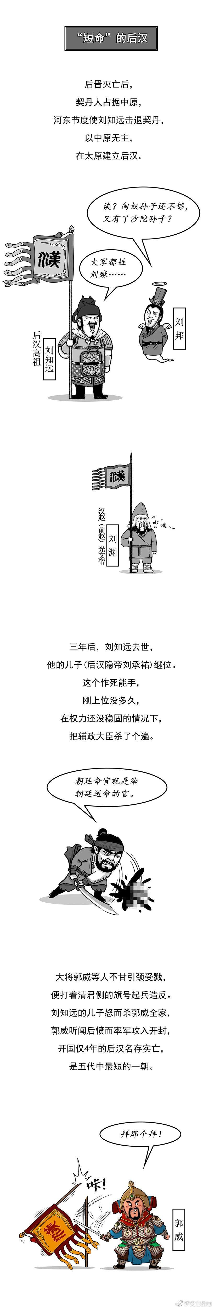 五代十国|唐宋之间的低谷,为啥会乱成一锅粥?