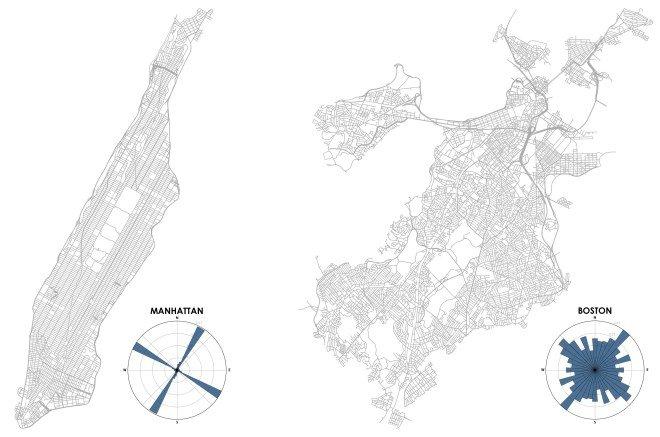 曼哈顿,纽约市,纽约和波士顿,马萨诸塞州街道网络,承载,OpenStreetMap的定位与OSMnx和Python映射