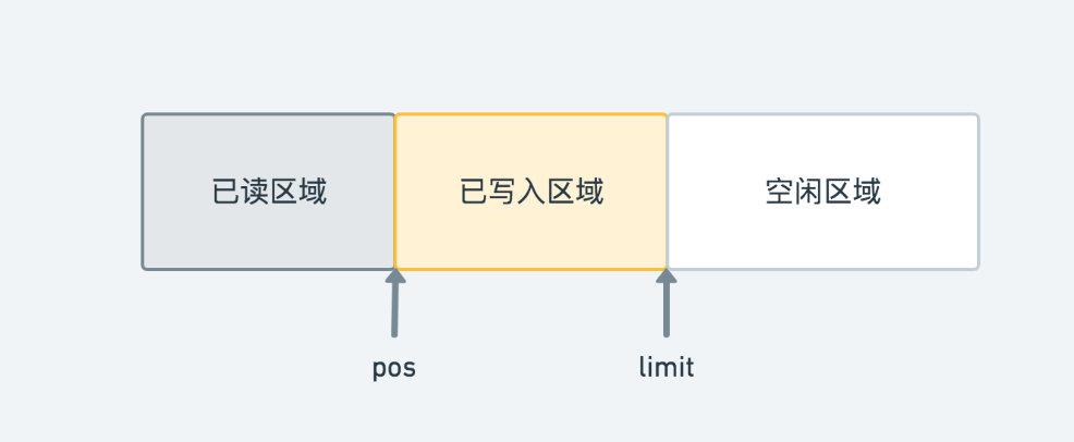 【Android】Okio 源码解析 : 一套精简高效的 I/O 库