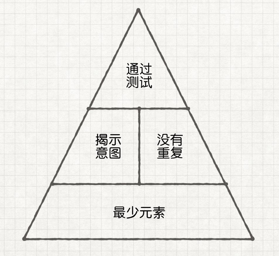 简单设计原则