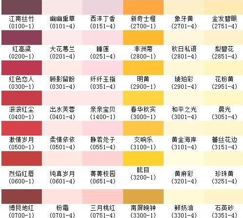 家具美容如何色粉调色和常用的几种色卡颜色-家具美容网