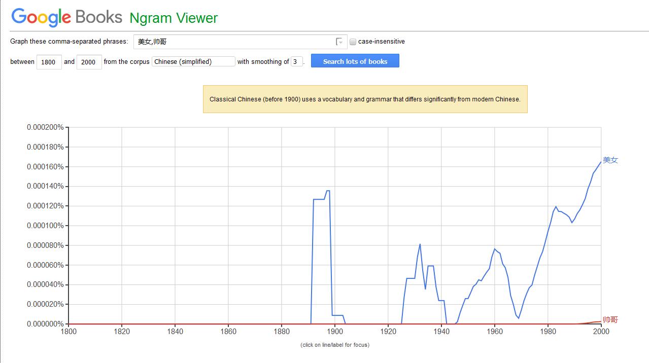 玩转Google,谷歌的正确使用方法